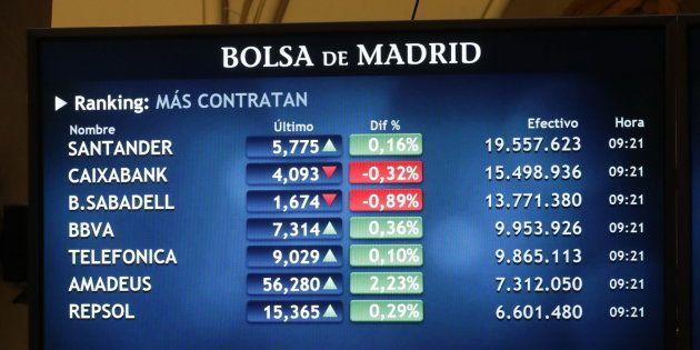 El Ibex vuelve a dejarse el tipo, casi un 0,29%, con la mirada puesta en la banca