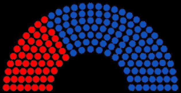 La oposición denuncia un golpe de Estado en