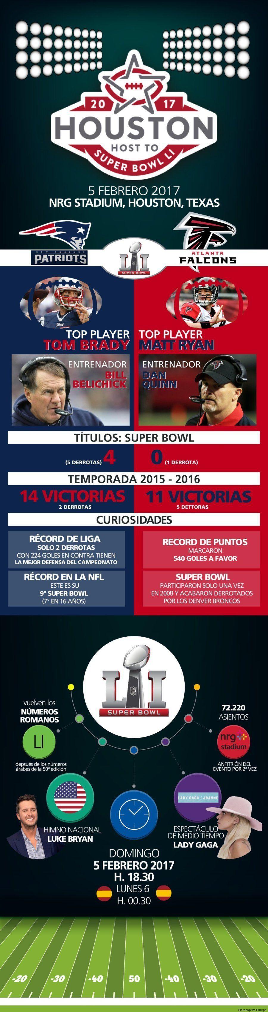 Prepárate para la Super Bowl con esta