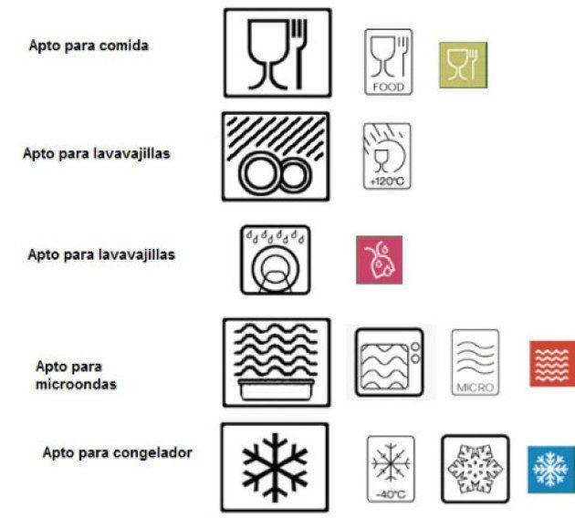 Logos explicativos que pueden aparecer en los