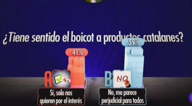 La comentada encuesta sobre Cataluña en el programa de