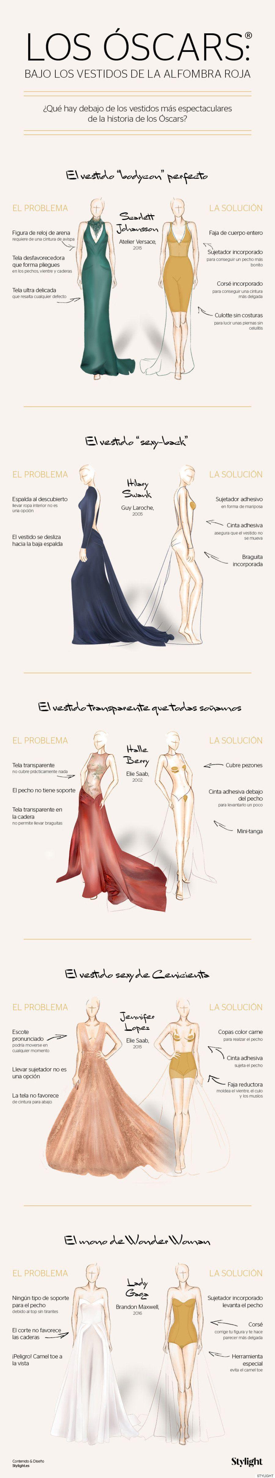Lo que se esconde bajo los vestidos de los Oscar