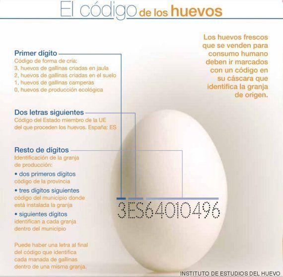 Los números de los huevos esconden más información de la que jamás