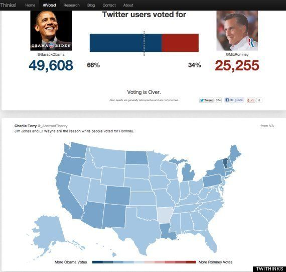 Elecciones EEUU 2012: Obama arrasa en Twitter