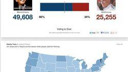 ¿Qué pasaría si se votara por Twitter?