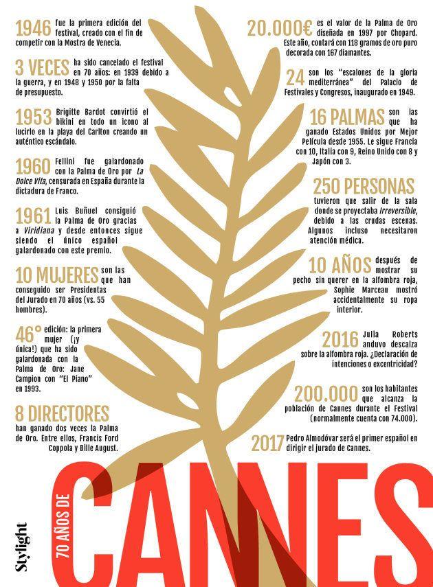 Cannes 2017: lo que hay que saber de su 70ª