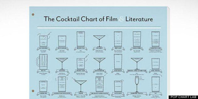 Recetas de cócteles de cine, series y literatura
