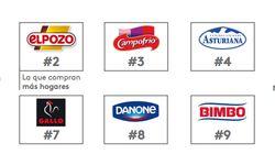 ¿Adivinas cuál es la marca más vendida en tu comunidad