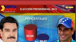 La victoria de Maduro, ¿apretada? No para la televisión venezolana