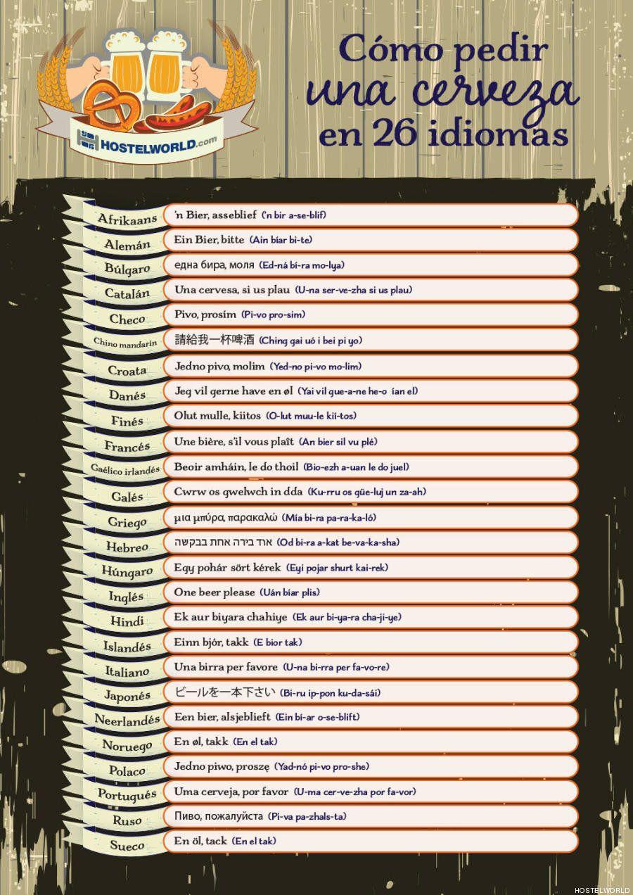 Aprende a pedir cerveza en 26 idiomas diferentes