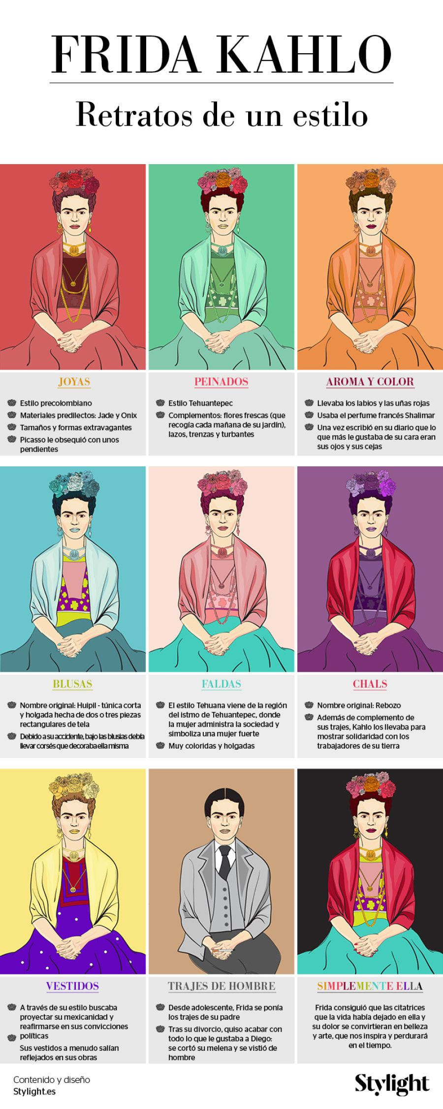 Frida Kahlo: Retratos de un