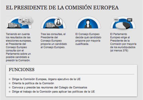 La Eurocámara emplaza a Juncker a buscar una mayoría para presidir la