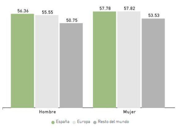Nivel de inglés de los españoles: Mejora la nota del aprendizaje de este