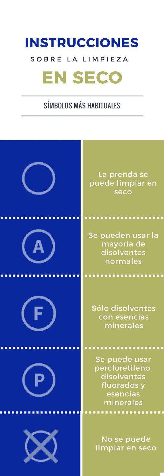 Guía rápida para entender los símbolos de lavado, secado y planchado de las etiquetas de la