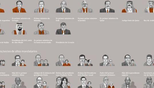 Los 'Papeles de Panamá': Los principales