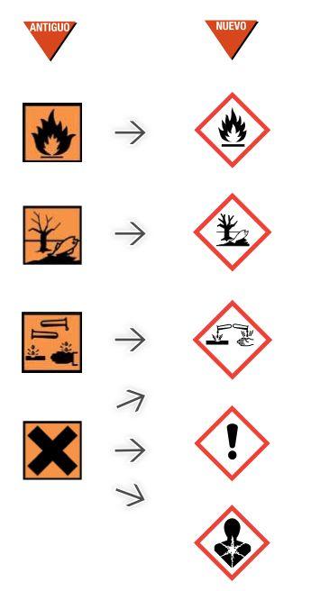 ¡Atención! Lo que debes saber para limpiar bien (y seguro) en