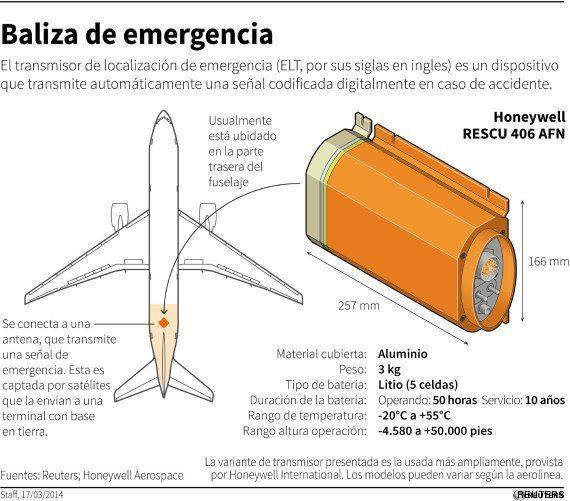 Se agota el tiempo para encontrar las cajas negras un mes después de la desaparición del avión
