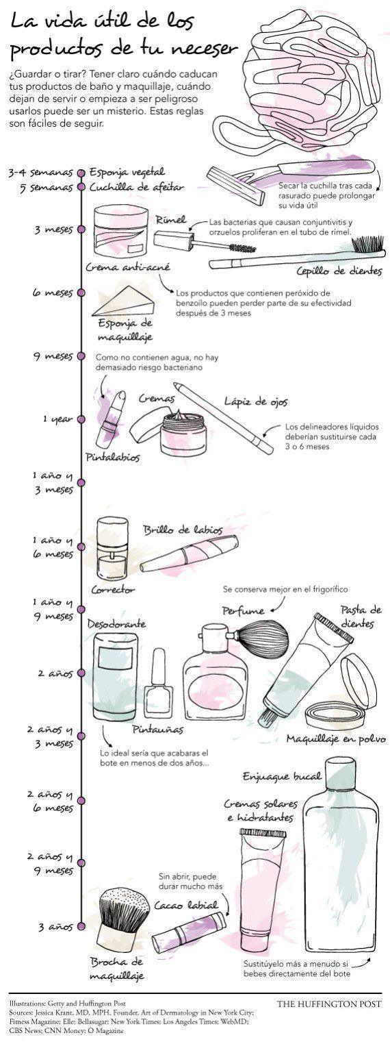 Los productos de belleza también caducan: cuándo tirar la esponja, el rímel y la cuchilla de