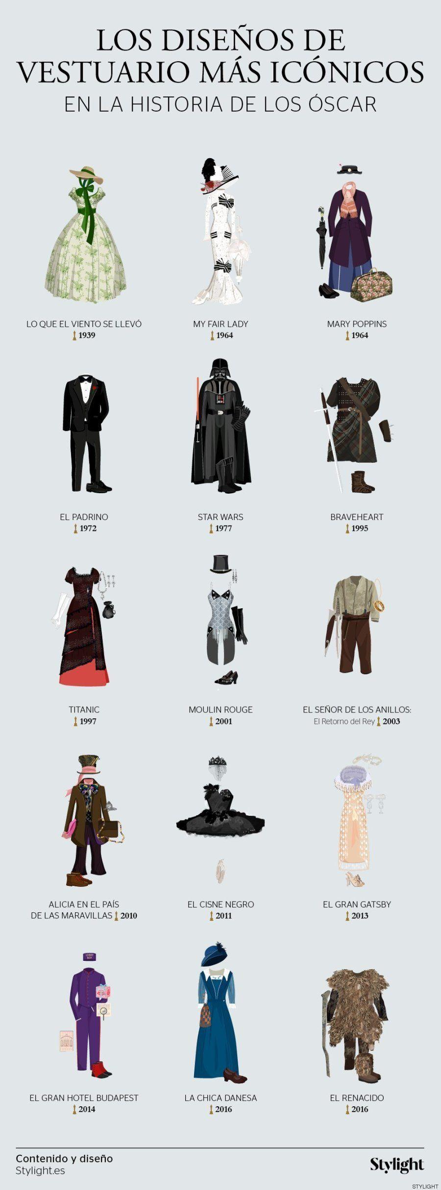 Los vestidos más icónicos de la historia del
