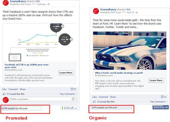 El alcance en Facebook ha caído en más de un 60% ¿Y ahora