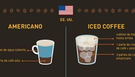 Con esta chuleta ya sabrás qué café pedir cuando vayas a otro país