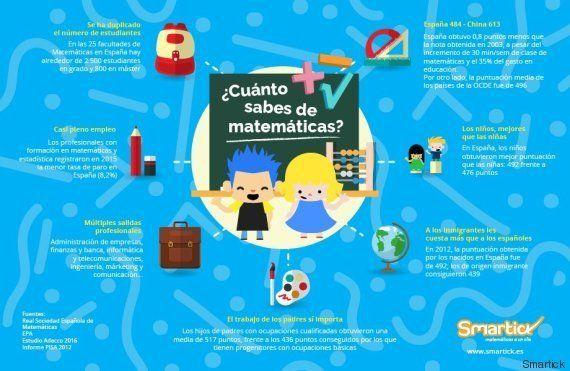 Aprender matemáticas ya no debería ser un