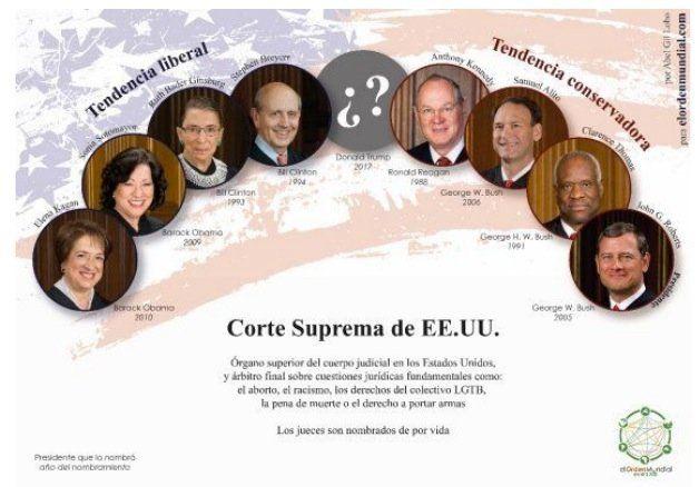 Montesquieu, Donald Trump y el Tribunal Supremo de los Estados