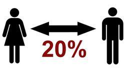 Las mujeres ganan un 20% menos que los