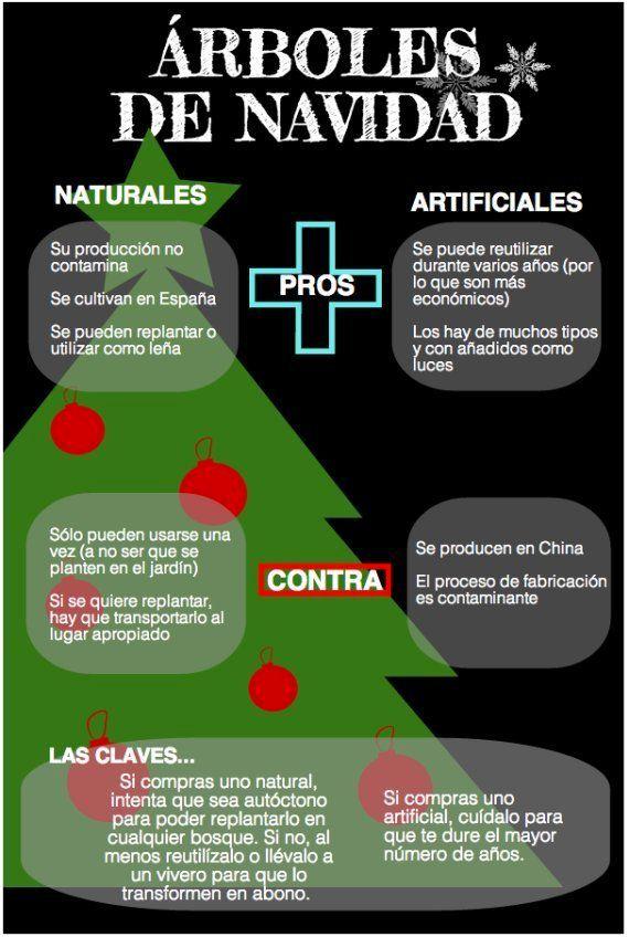 Árbol de Navidad: el dilema de todos los años
