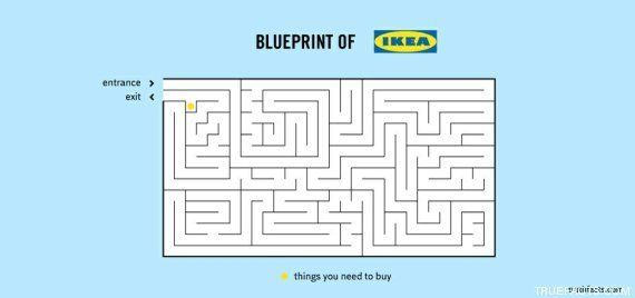 El verdadero mapa de IKEA