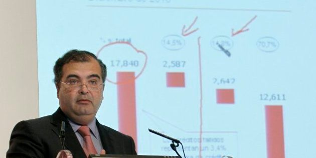 Ángel Ron, presidente del Banco Popular, cree que modificar la ley hipotecaria podría