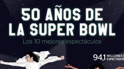 Medio siglo de la Super Bowl: ¿cuál es tu actuación