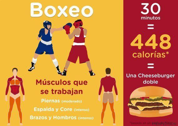 Los ejercicios olímpicos que queman más