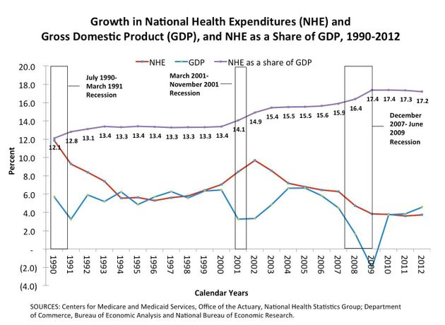 Por qué la nación más rica del mundo sigue sin tener una atención sanitaria en