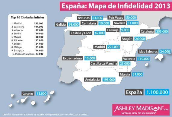 ¿Por qué somos infieles? España, a la cabeza de la infidelidad en