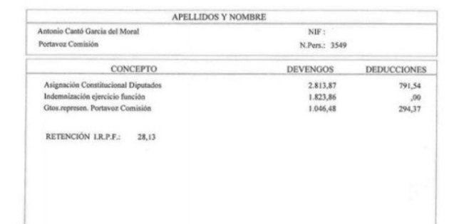 Alberto Garzón y Toni Cantó publican su nómina: no cobran 10.000