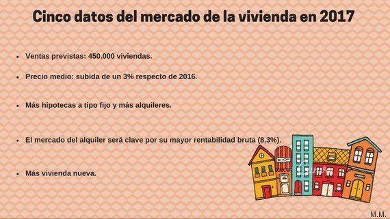 El ciudadano medio sigue sin fácil acceso a un mercado inmobiliario copado por los