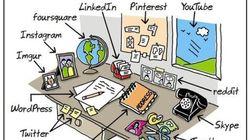 ¿Cómo vivíamos antes de internet?