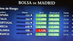 Los bancos españoles sacan nota ante el BCE: ahora, a por el