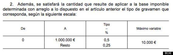 El BOE publica las tablas con las nuevas tasas