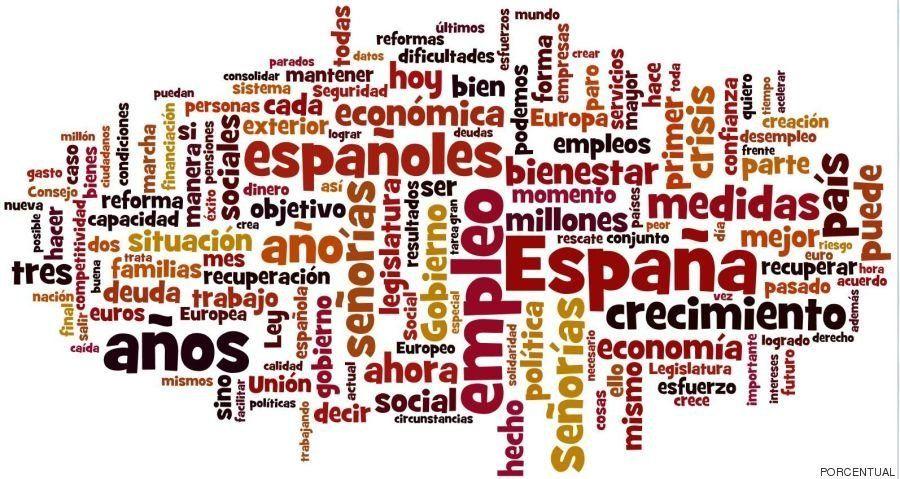 Las palabras más pronunciadas por Rajoy en su discurso: España, españoles, empleo y