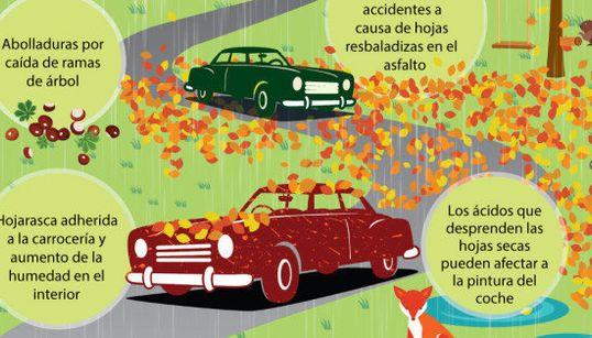 El mal tiempo estropea tu coche