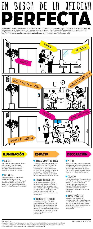 Así es la oficina ideal, según la ciencia y el diseño