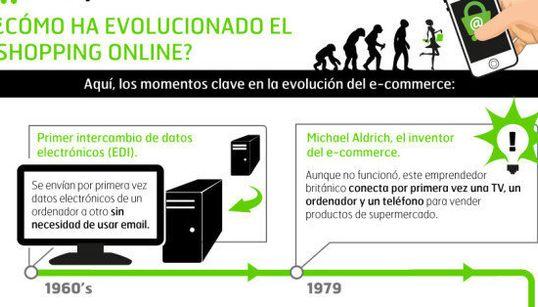 30 años de la primera venta a través de comercio electrónico