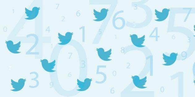 Las cifras de Twitter en su décimo