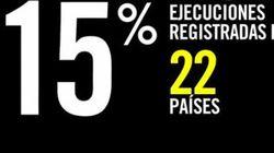 La pena de muerte, en 21 cifras (INFOGRAFÍA,