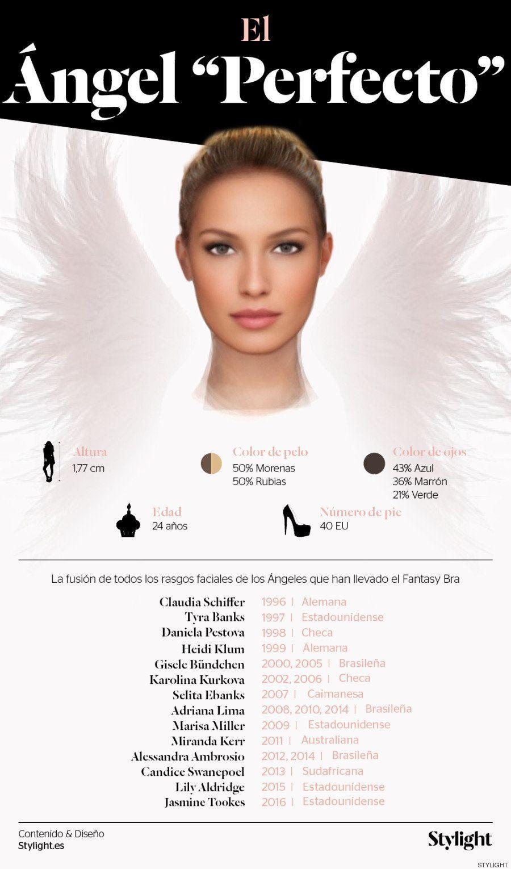 Este híbrido es el ángel perfecto de Victoria's