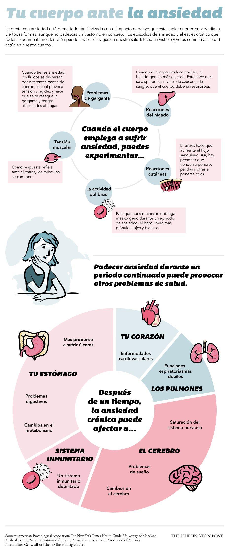 Ansiedad causa de hipertensión arterial