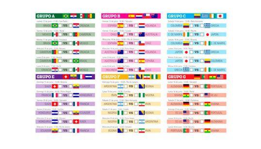Aún estás a tiempo de hacer una porra del Mundial de Brasil