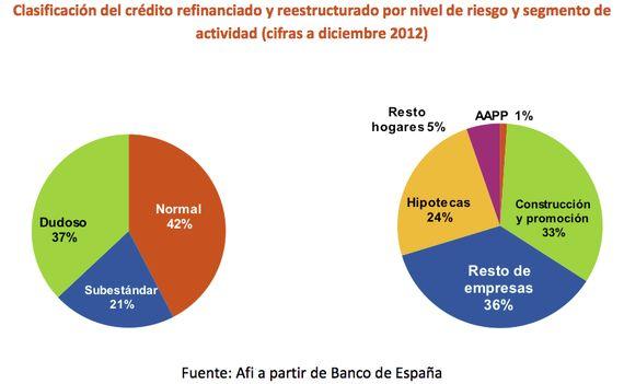 Refinanciaciones: ¿patada hacia